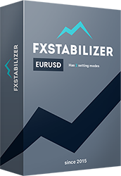 FxStabilizer EURUSD is profitable and reliable Forex EA